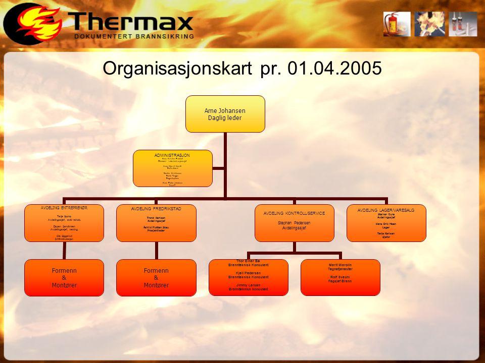 •Produktene som Thermax benytter er alle testet i branntekniske laboratorier, slik at de skal tilfredstille de kravene som stilles til dokumentasjon.