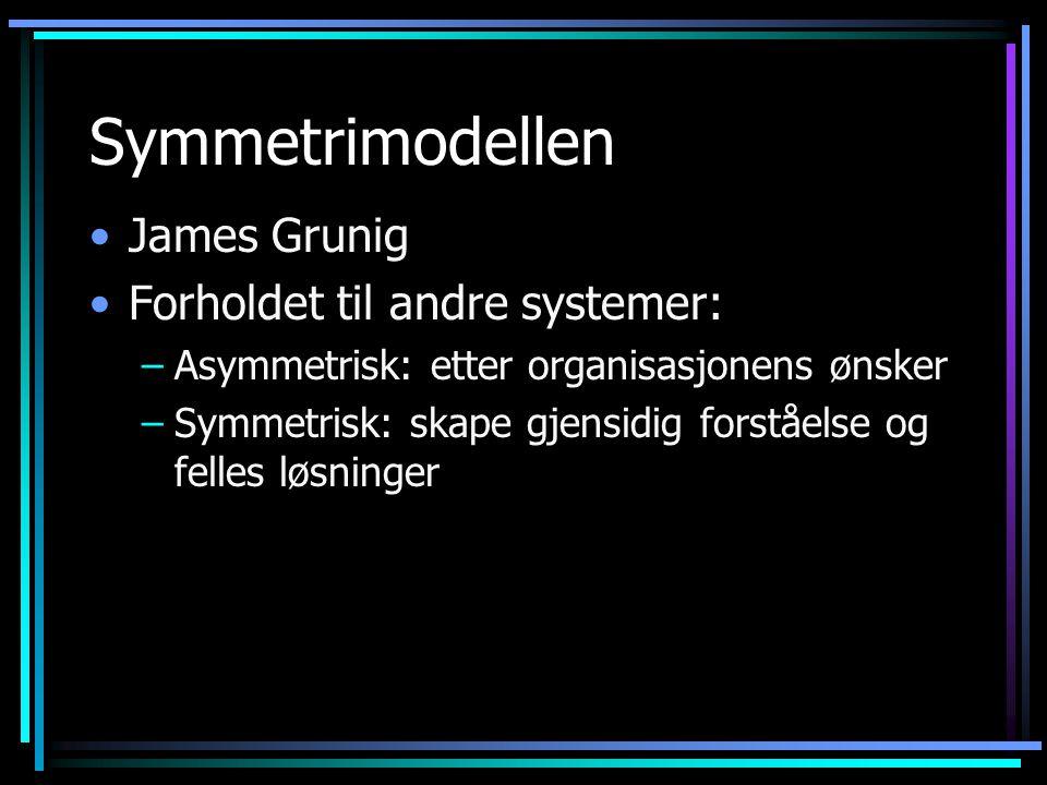 Symmetrimodellen •James Grunig •Forholdet til andre systemer: –Asymmetrisk: etter organisasjonens ønsker –Symmetrisk: skape gjensidig forståelse og fe