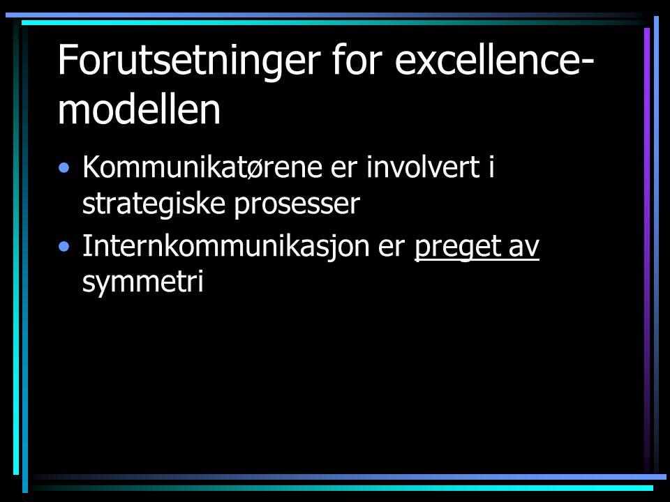 Forutsetninger for excellence- modellen •Kommunikatørene er involvert i strategiske prosesser •Internkommunikasjon er preget av symmetri