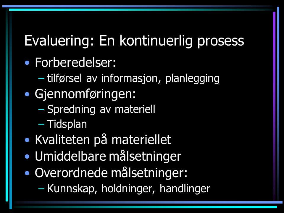 Evaluering: En kontinuerlig prosess •Forberedelser: –tilførsel av informasjon, planlegging •Gjennomføringen: –Spredning av materiell –Tidsplan •Kvaliteten på materiellet •Umiddelbare målsetninger •Overordnede målsetninger: –Kunnskap, holdninger, handlinger