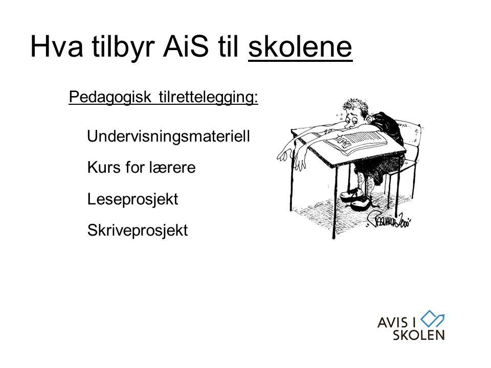 Hva tilbyr AiS til skolene Pedagogisk tilrettelegging: Undervisningsmateriell Kurs for lærere Leseprosjekt Skriveprosjekt