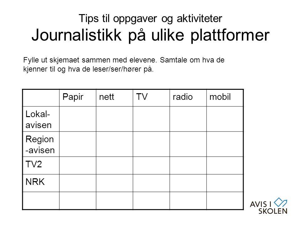 Tips til oppgaver og aktiviteter Journalistikk på ulike plattformer PapirnettTVradiomobil Lokal- avisen Region -avisen TV2 NRK Fylle ut skjemaet samme