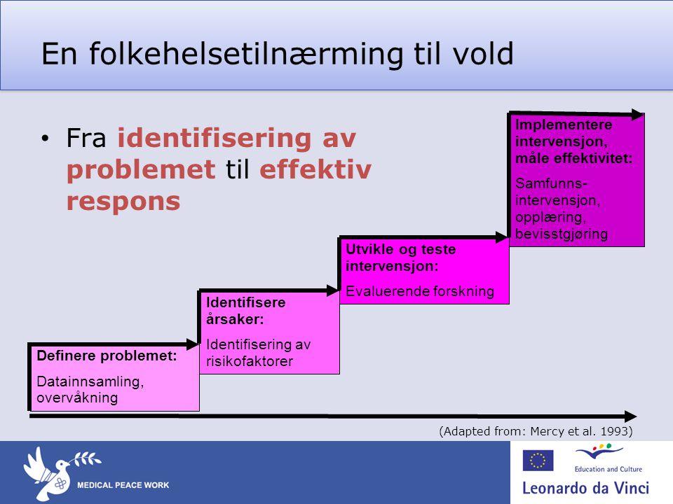En folkehelsetilnærming til vold • Fra identifisering av problemet til effektiv respons Definere problemet: Datainnsamling, overvåkning Identifisere å