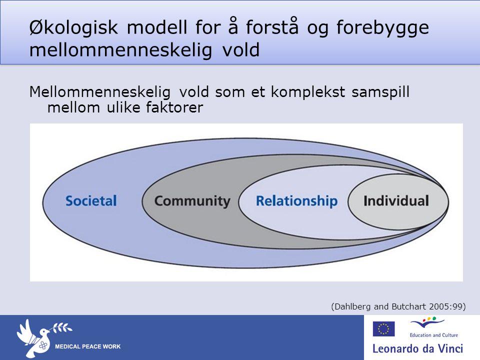 Økologisk modell for å forstå og forebygge mellommenneskelig vold Mellommenneskelig vold som et komplekst samspill mellom ulike faktorer (Dahlberg and