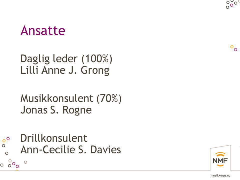 Ansatte Daglig leder (100%) Lilli Anne J. Grong Musikkonsulent (70%) Jonas S.