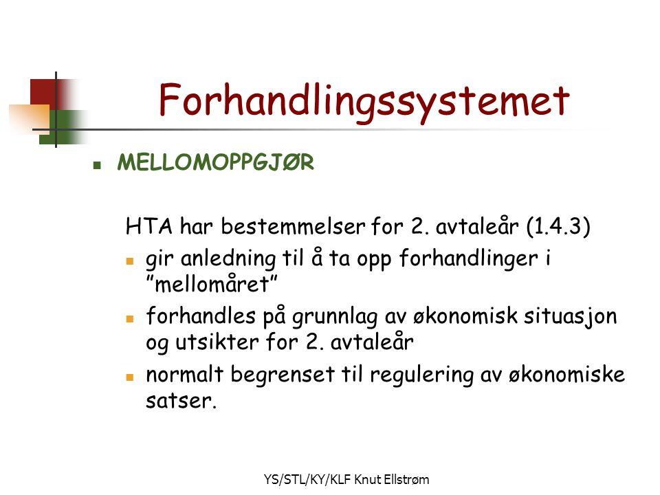 YS/STL/KY/KLF Knut Ellstrøm Forhandlingssystemet  MELLOMOPPGJØR HTA har bestemmelser for 2.