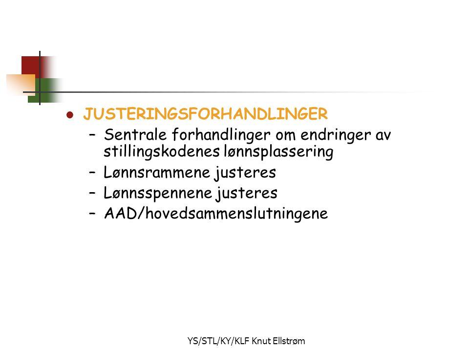 YS/STL/KY/KLF Knut Ellstrøm l JUSTERINGSFORHANDLINGER –Sentrale forhandlinger om endringer av stillingskodenes lønnsplassering –Lønnsrammene justeres –Lønnsspennene justeres –AAD/hovedsammenslutningene