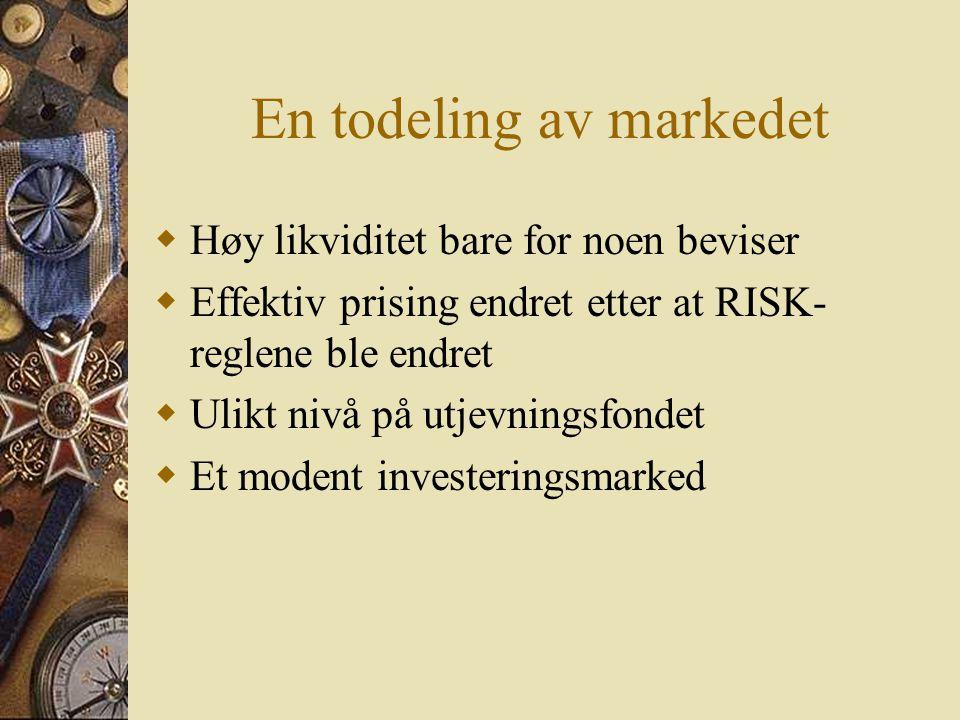 En todeling av markedet  Høy likviditet bare for noen beviser  Effektiv prising endret etter at RISK- reglene ble endret  Ulikt nivå på utjevningsf
