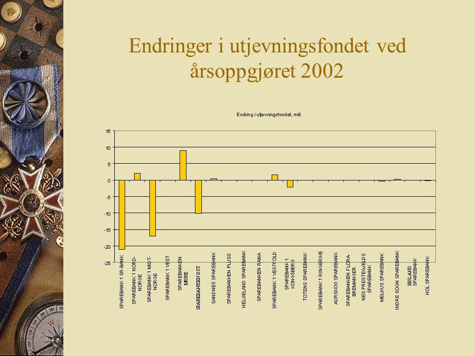 Endringer i utjevningsfondet ved årsoppgjøret 2002