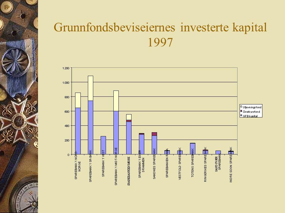 Grunnfondsbeviseiernes investerte kapital 1997