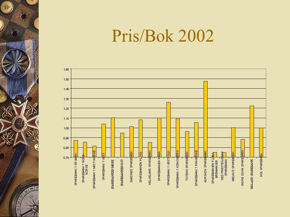 Pris/Bok 2002