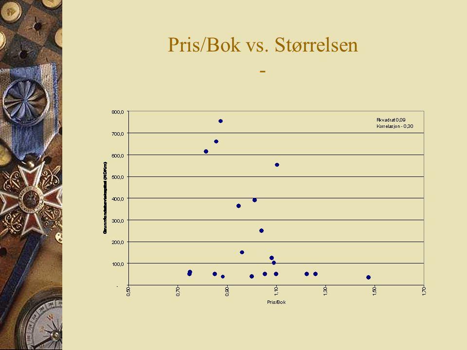 Pris/Bok vs. Størrelsen -