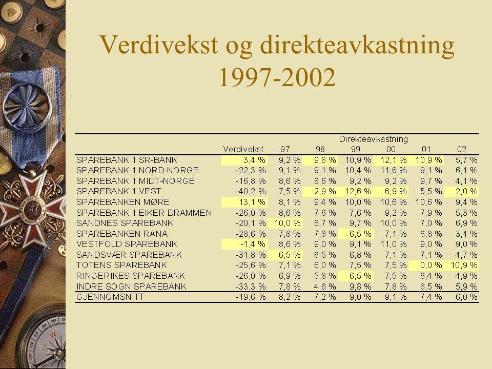 Verdivekst og direkteavkastning 1997-2002