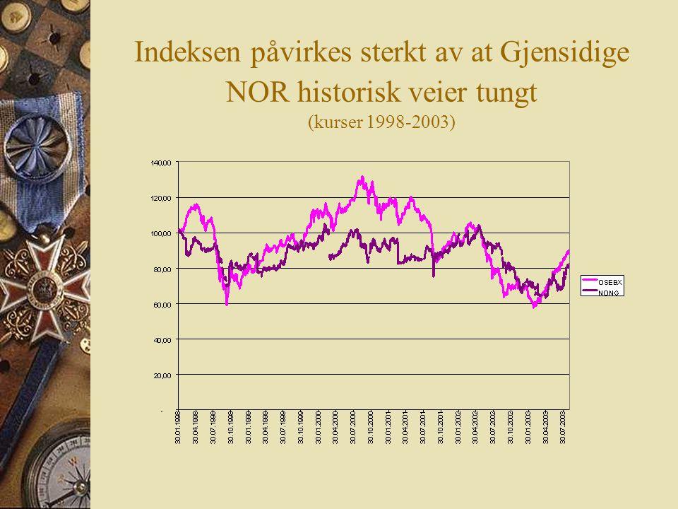 Indeksen påvirkes sterkt av at Gjensidige NOR historisk veier tungt (kurser 1998-2003)