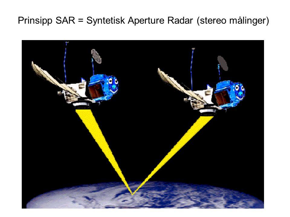Prinsipp SAR = Syntetisk Aperture Radar (stereo målinger)