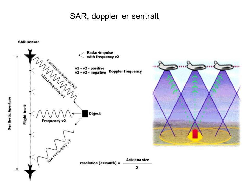 SAR, doppler er sentralt
