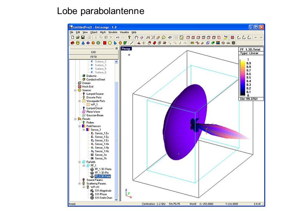 Lobe parabolantenne