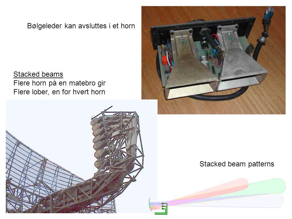 Bølgeleder kan avsluttes i et horn Stacked beams Flere horn på en matebro gir Flere lober, en for hvert horn Stacked beam patterns