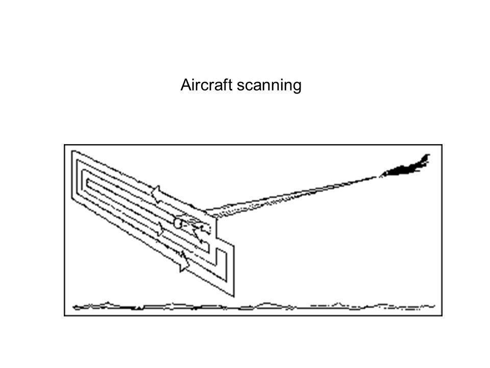 Aircraft scanning