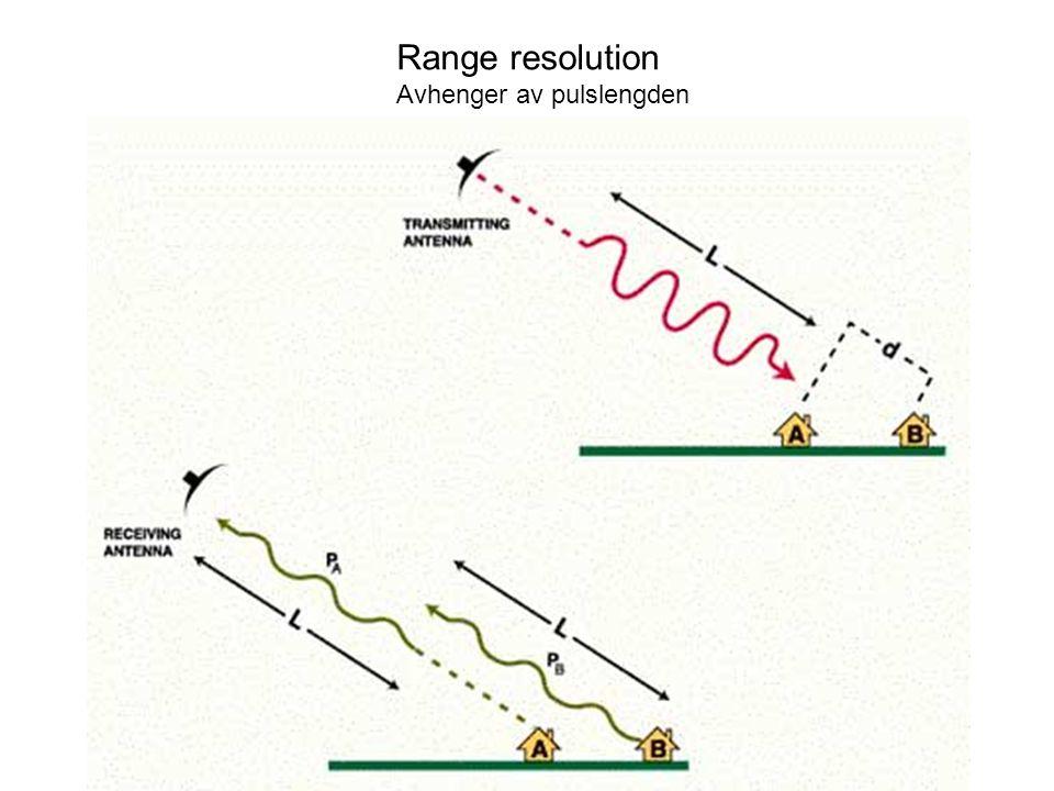 Range resolution Avhenger av pulslengden