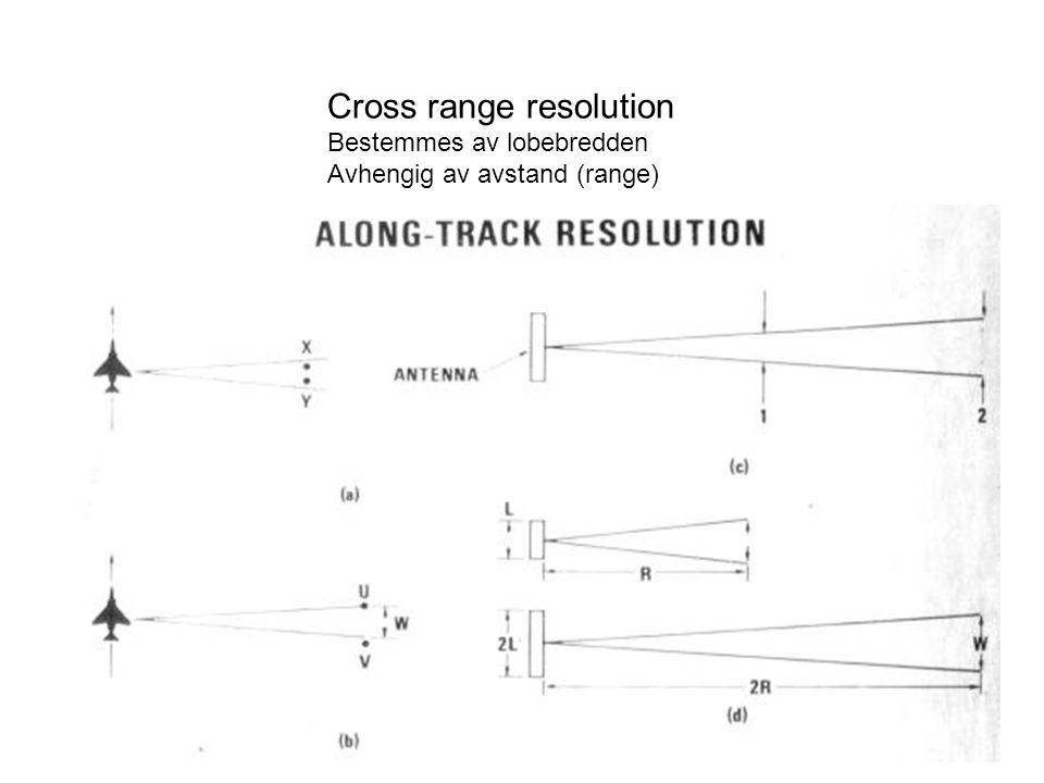 Cross range resolution Bestemmes av lobebredden Avhengig av avstand (range)