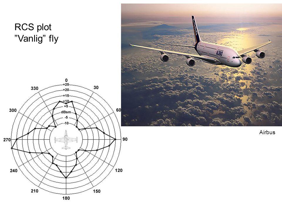 """RCS plot """"Vanlig"""" fly Airbus"""