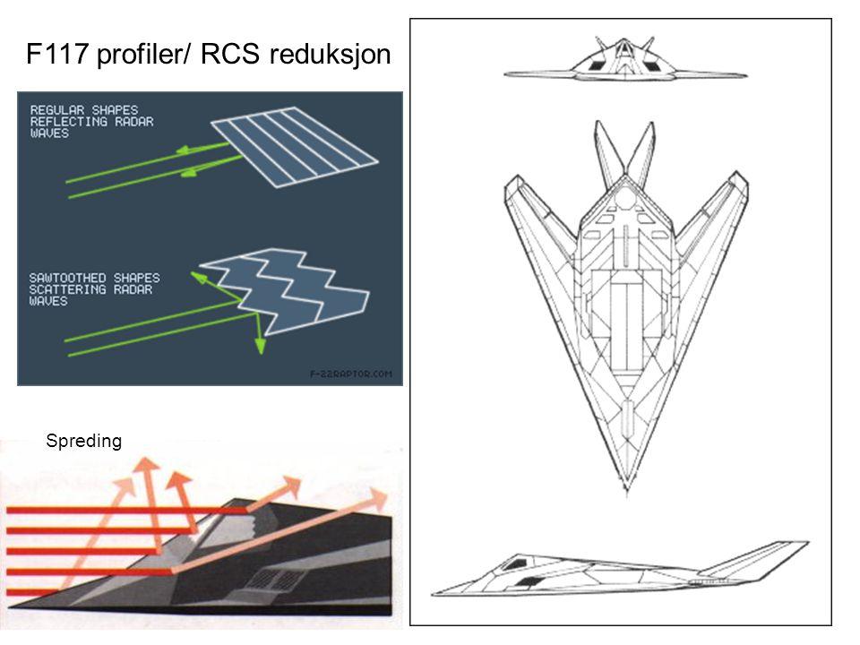 F117 profiler/ RCS reduksjon Spreding