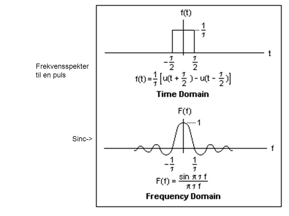 Frekvensspekter til en puls Sinc->