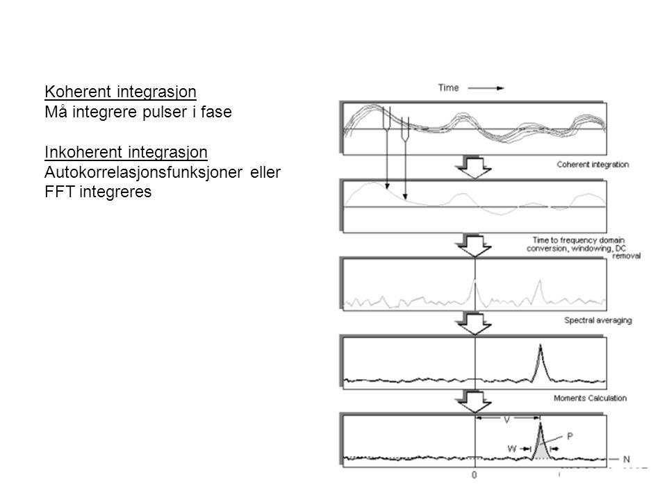 Koherent integrasjon Må integrere pulser i fase Inkoherent integrasjon Autokorrelasjonsfunksjoner eller FFT integreres