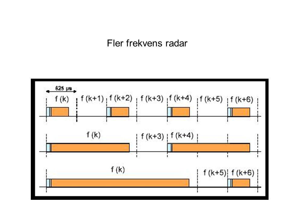 Fler frekvens radar