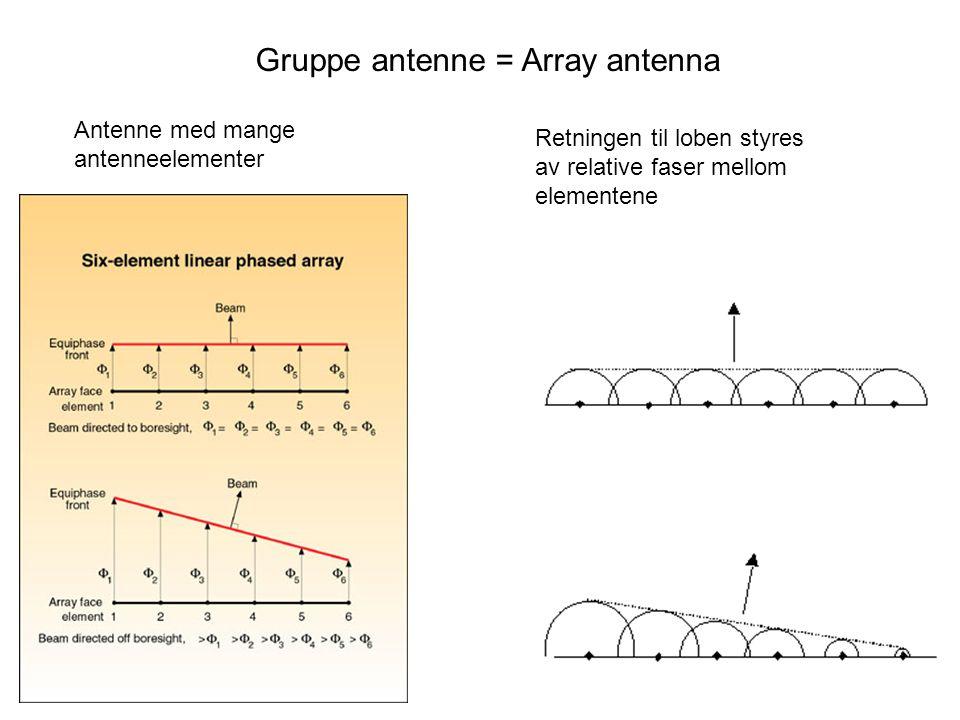Gruppe antenne = Array antenna Retningen til loben styres av relative faser mellom elementene Antenne med mange antenneelementer