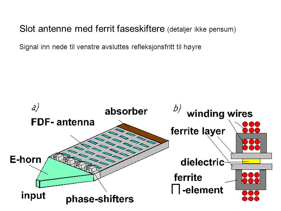 Slot antenne med ferrit faseskiftere (detaljer ikke pensum) Signal inn nede til venstre avsluttes refleksjonsfritt til høyre