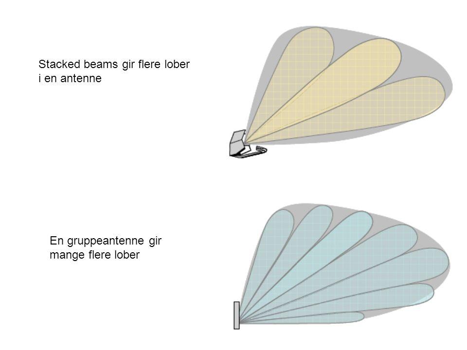 Stacked beams gir flere lober i en antenne En gruppeantenne gir mange flere lober