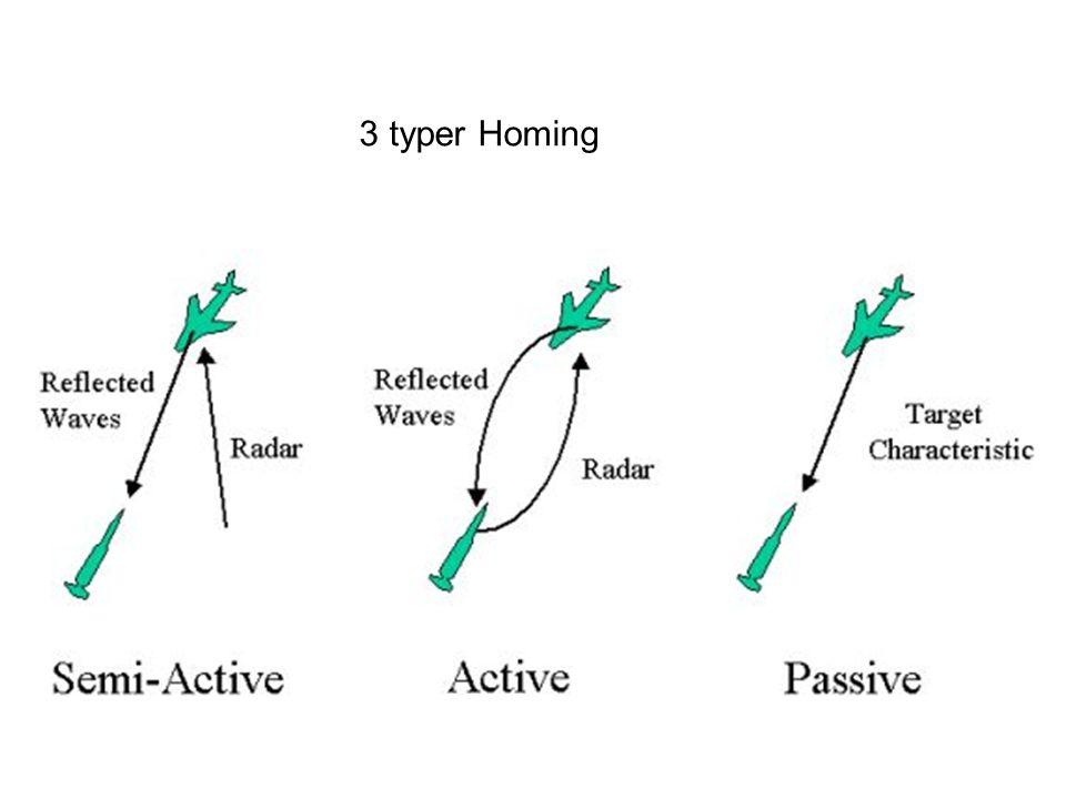 3 typer Homing