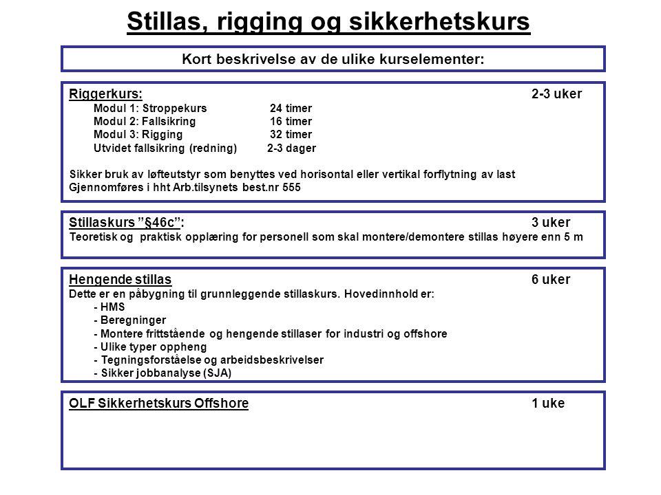Kort beskrivelse av de ulike kurselementer: Riggerkurs:2-3 uker Modul 1: Stroppekurs 24 timer Modul 2: Fallsikring 16 timer Modul 3: Rigging 32 timer