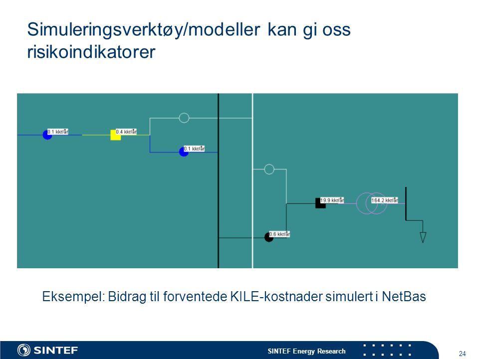 SINTEF Energy Research 24 Simuleringsverktøy/modeller kan gi oss risikoindikatorer Eksempel: Bidrag til forventede KILE-kostnader simulert i NetBas