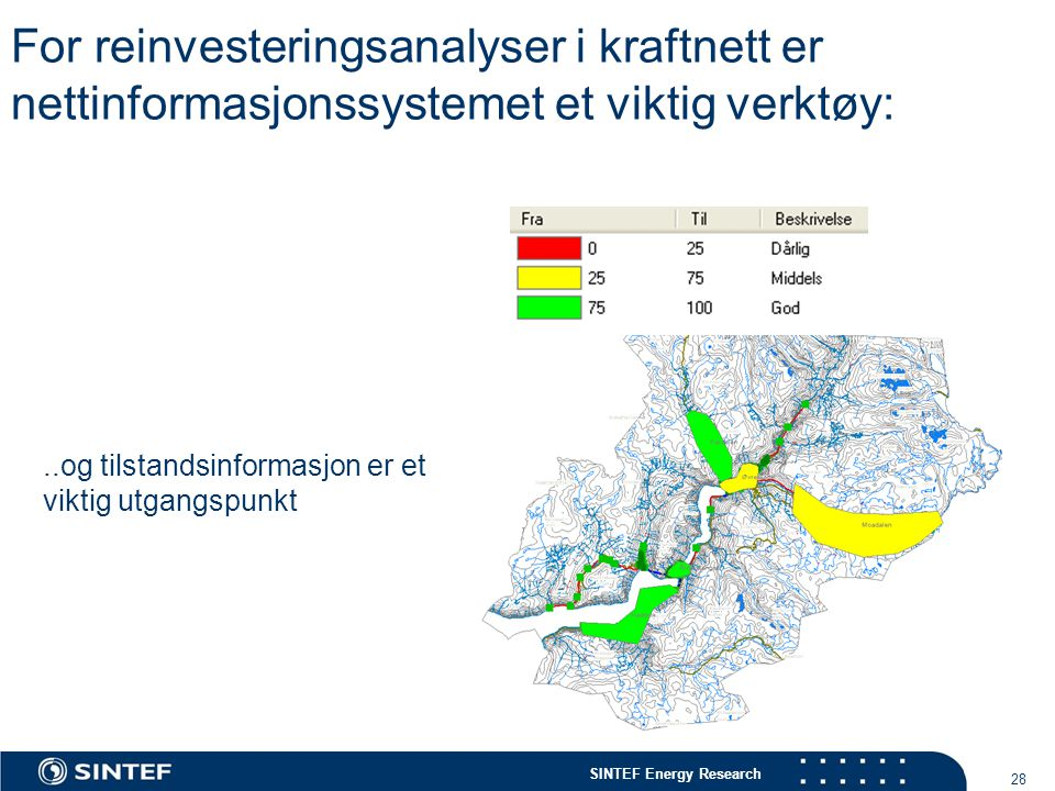 SINTEF Energy Research 28 For reinvesteringsanalyser i kraftnett er nettinformasjonssystemet et viktig verktøy:..og tilstandsinformasjon er et viktig