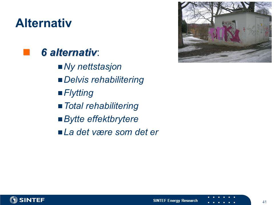 SINTEF Energy Research 41 Alternativ  6 alternativ  6 alternativ:  Ny nettstasjon  Delvis rehabilitering  Flytting  Total rehabilitering  Bytte
