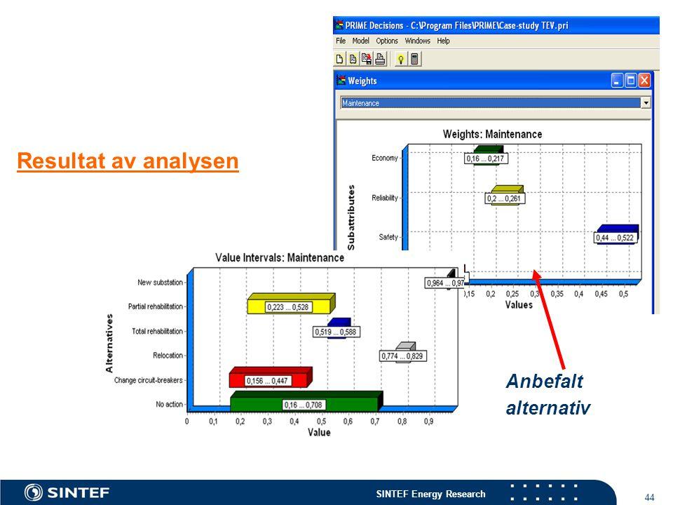 SINTEF Energy Research 44 Resultat av analysen Anbefalt alternativ