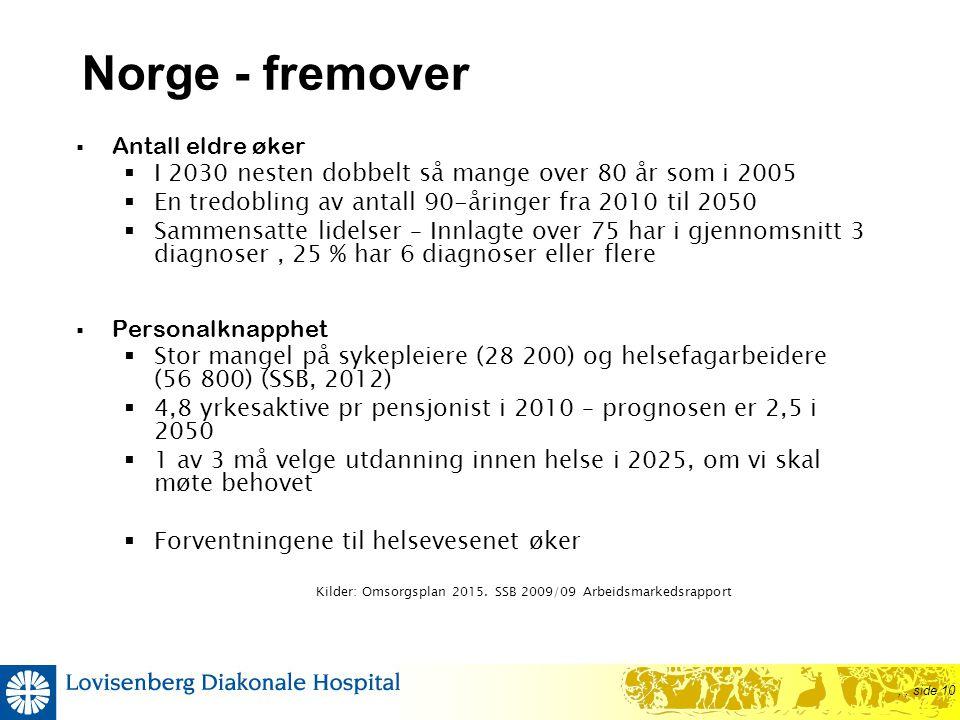 ,, side 10 Norge - fremover  Antall eldre øker  I 2030 nesten dobbelt så mange over 80 år som i 2005  En tredobling av antall 90-åringer fra 2010 t