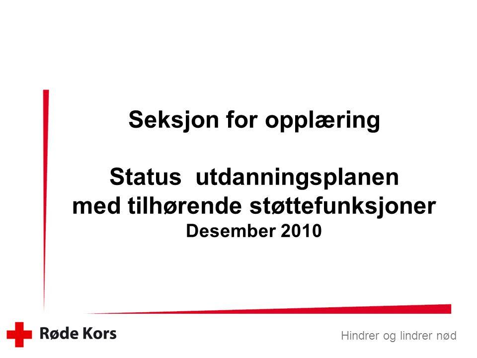 Hindrer og lindrer nød Seksjon for opplæring Status utdanningsplanen med tilhørende støttefunksjoner Desember 2010