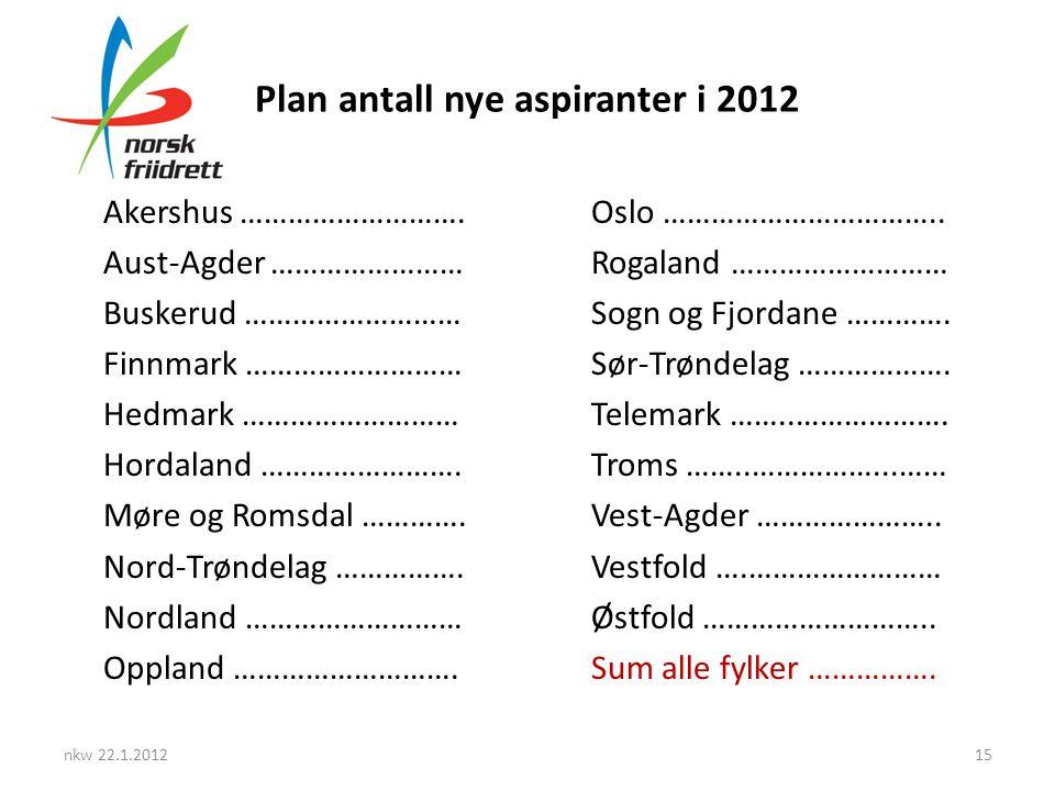 Plan antall nye aspiranter i 2012 Akershus ……………………….Oslo …………………………….. Aust-Agder ……………………Rogaland ……………………… Buskerud ………………………Sogn og Fjordane ………….