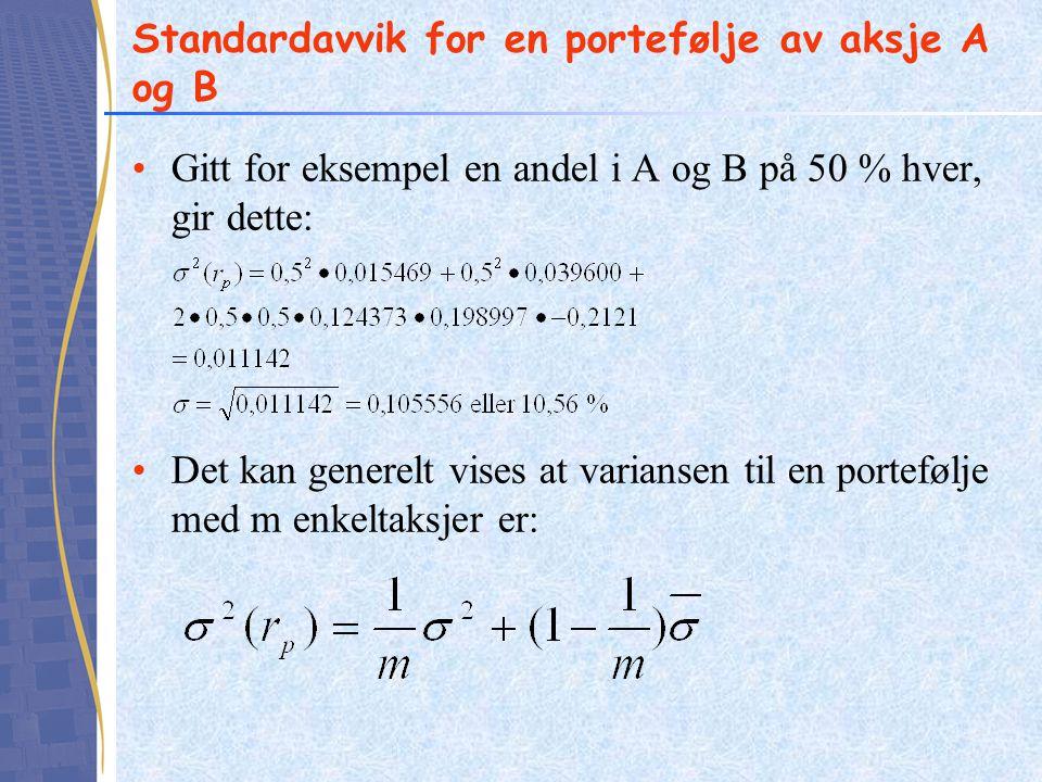 Standardavvik for en portefølje av aksje A og B •Gitt for eksempel en andel i A og B på 50 % hver, gir dette: •Det kan generelt vises at variansen til en portefølje med m enkeltaksjer er: