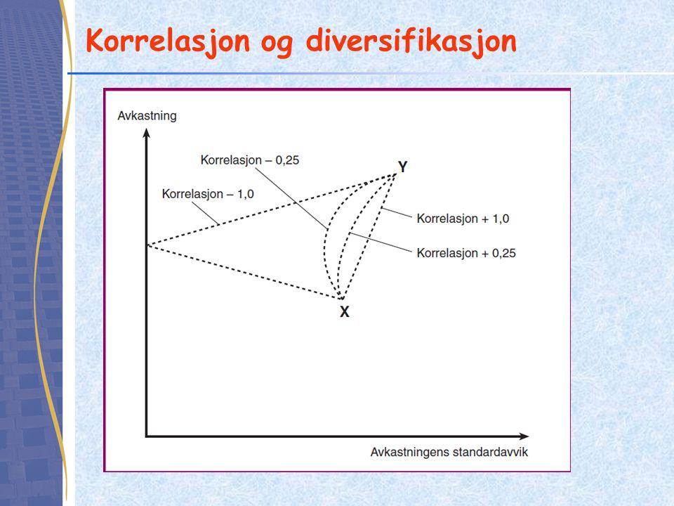 Korrelasjon og diversifikasjon