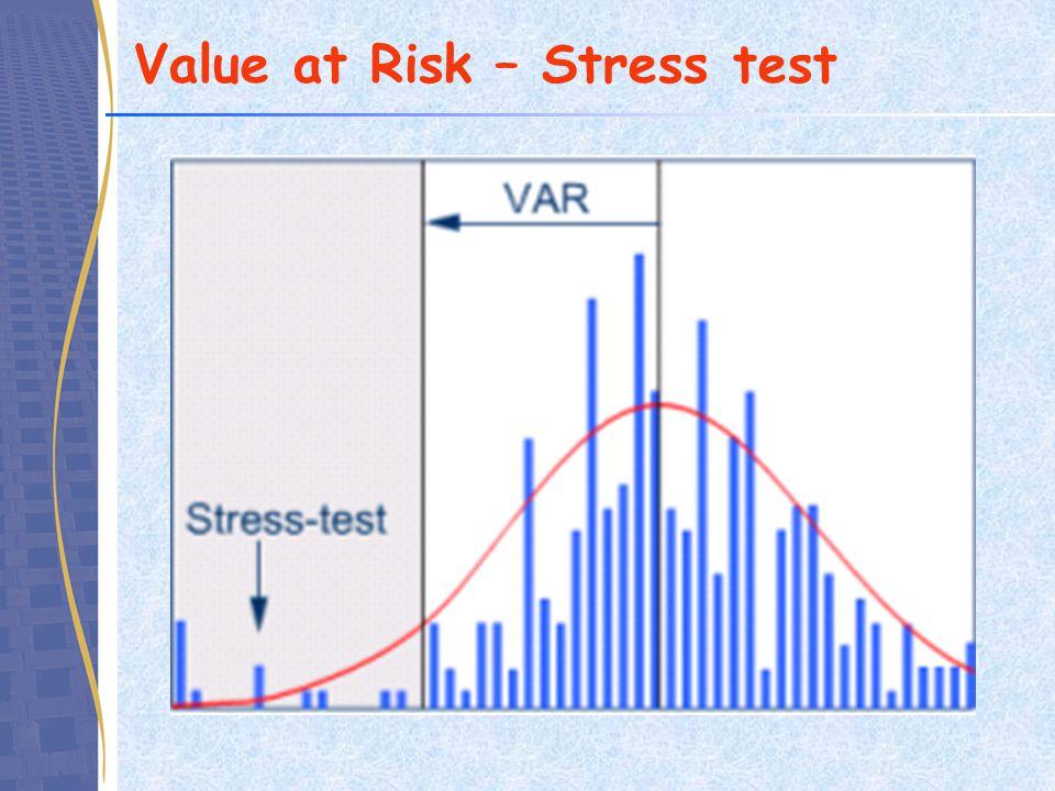 Value at Risk – Stress test