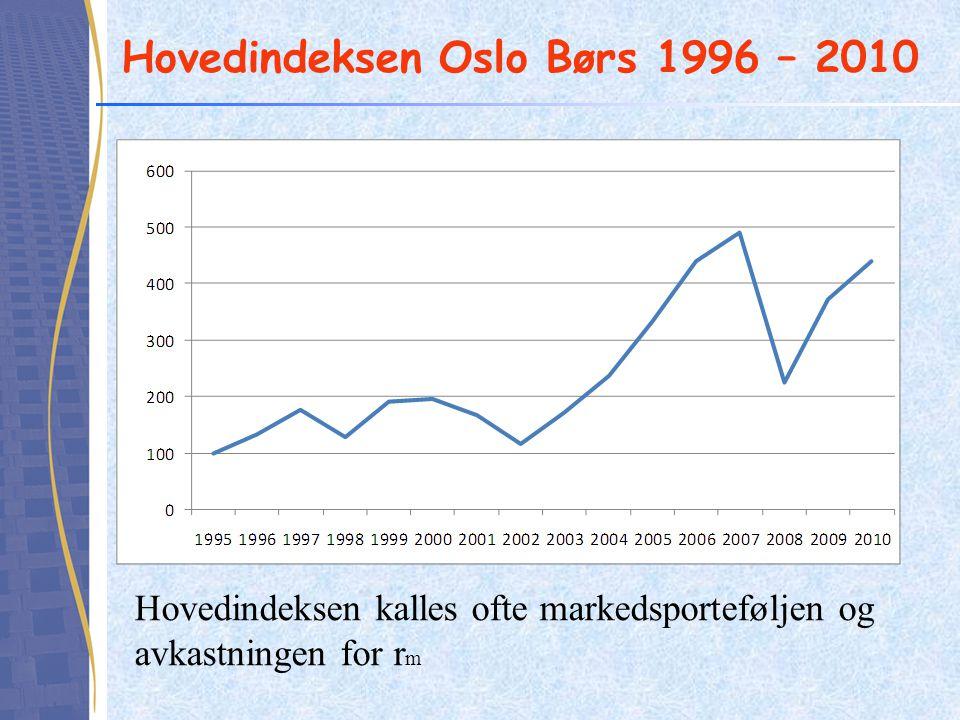 Hovedindeksen Oslo Børs 1996 – 2010 Hovedindeksen kalles ofte markedsporteføljen og avkastningen for r m