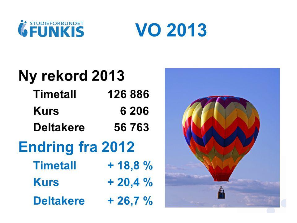 Studieforbundet Funkis www.funkis.no Besøk oss også på
