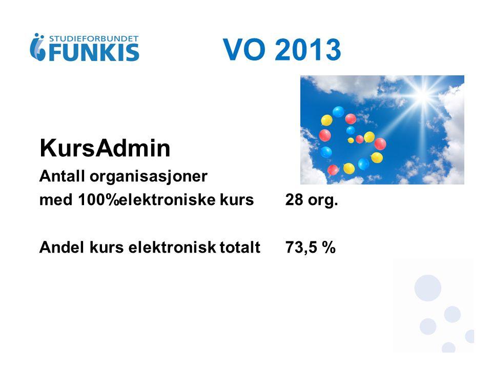 Kursstøtte: Timesatskr 100 /time (OT+TRT kr 80 + kr 20) Minstesatskr 400 /kurs VO 2014