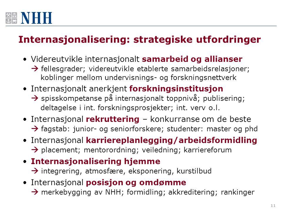 11 Internasjonalisering: strategiske utfordringer • Videreutvikle internasjonalt samarbeid og allianser  fellesgrader; videreutvikle etablerte samarb