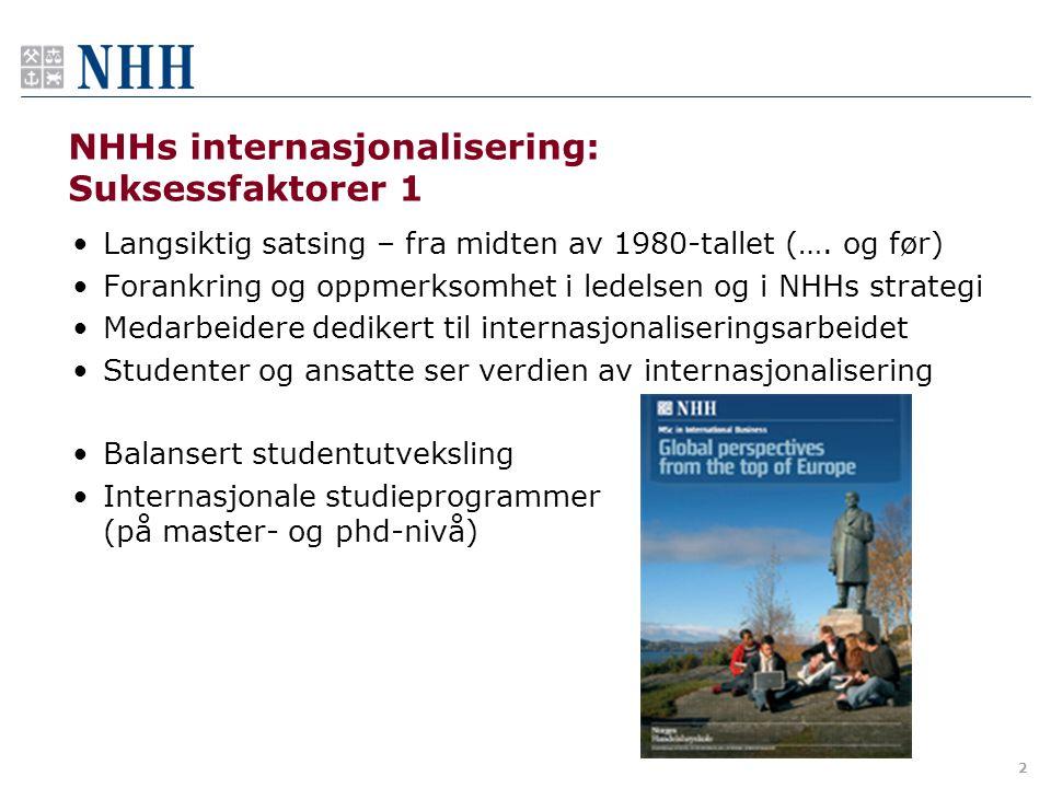 2 NHHs internasjonalisering: Suksessfaktorer 1 • Langsiktig satsing – fra midten av 1980-tallet (…. og før) • Forankring og oppmerksomhet i ledelsen o